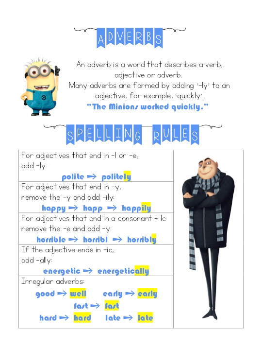 Adverbs Wordsearch – Kids – Proff's English World