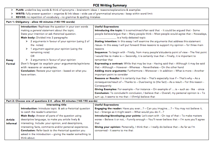writing an essay keywords This handout provides detailed information about how to write research papers including discussing research papers as a genre, choosing topics, and finding sources.
